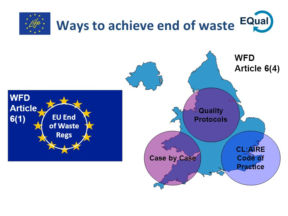 Ways to achieve end of waste WFD Article 6(1) CL:AIRE Code of Practice Case by Case Quality Protocols WFD Article 6(4)