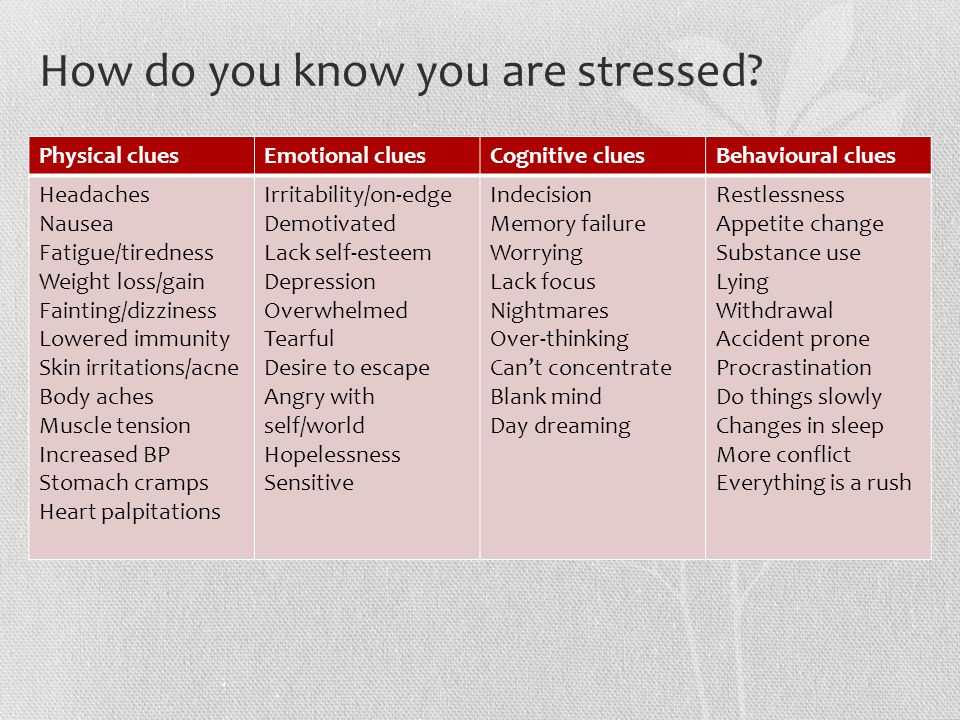 Ways of addressing stress/anxiety Exercise or looking after your body (eating and sleeping) Relaxation practices (e.g.