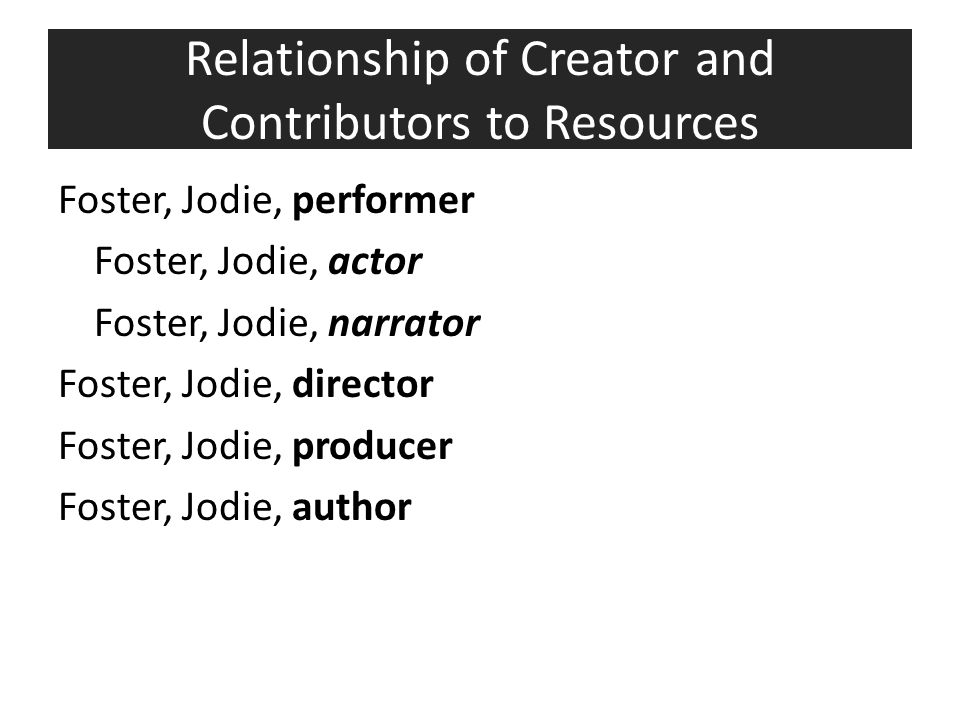 Relationship of Creator and Contributors to Resources Foster, Jodie, performer Foster, Jodie, actor Foster, Jodie, narrator Foster, Jodie, director Foster, Jodie, producer Foster, Jodie, author