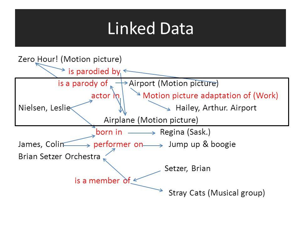 Linked Data Zero Hour.
