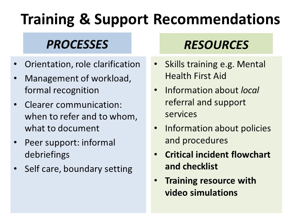 Training & Support Recommendations PROCESSES Orientation, role clarification Management of workload, formal recognition Clearer communication: when to refer and to whom, what to document Peer support: informal debriefings Self care, boundary setting RESOURCES Skills training e.g.