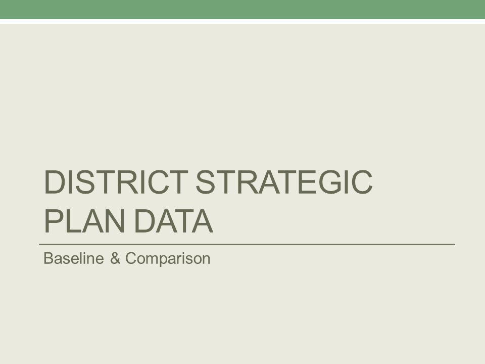 District Strategic Plan Data - Goal 1, Objective 1.2: Percentage of Eligible Students Receiving Financial Aid