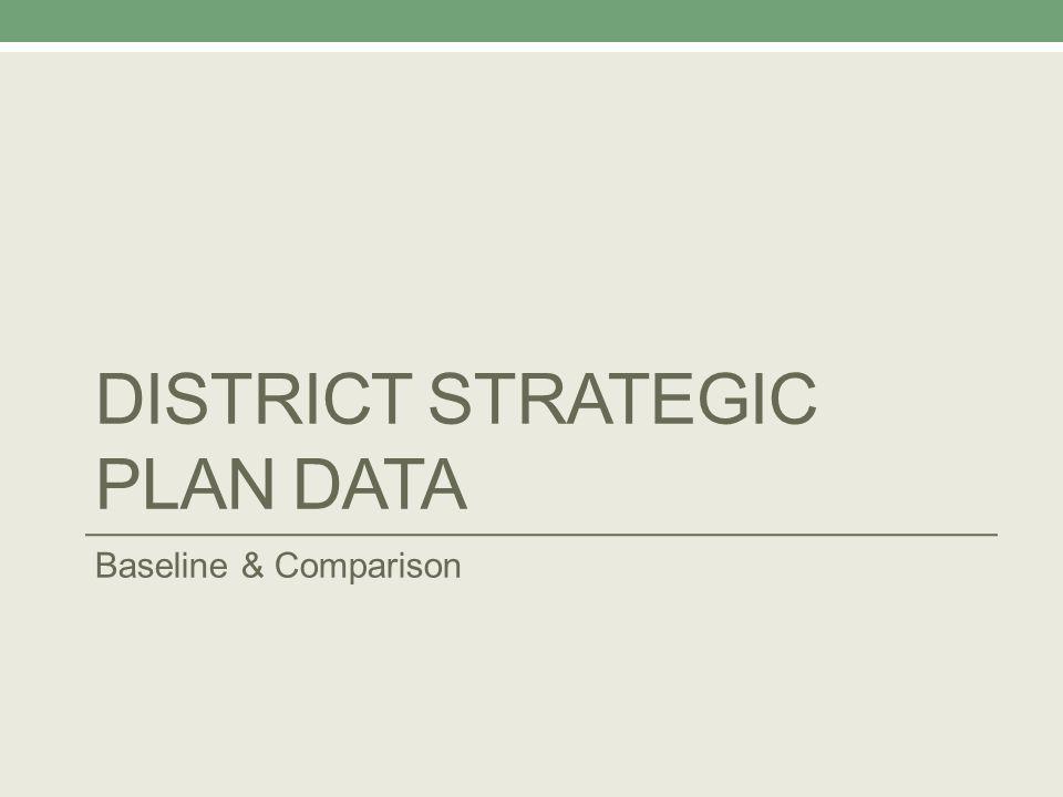 DISTRICT STRATEGIC PLAN DATA Baseline & Comparison