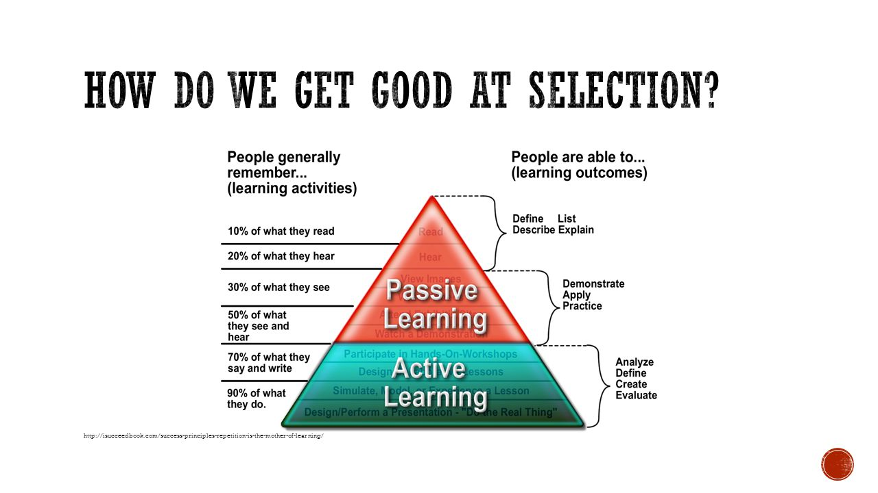 http://isucceedbook.com/success-principles-repetition-is-the-mother-of-learning/