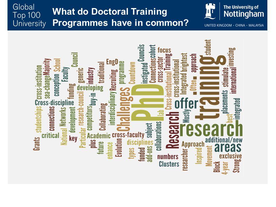 Current Doctoral Training Programmes at University of Nottingham