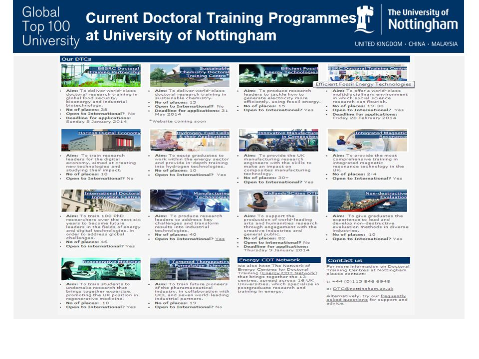 Current Doctoral Training Programmes at University of Nottingham