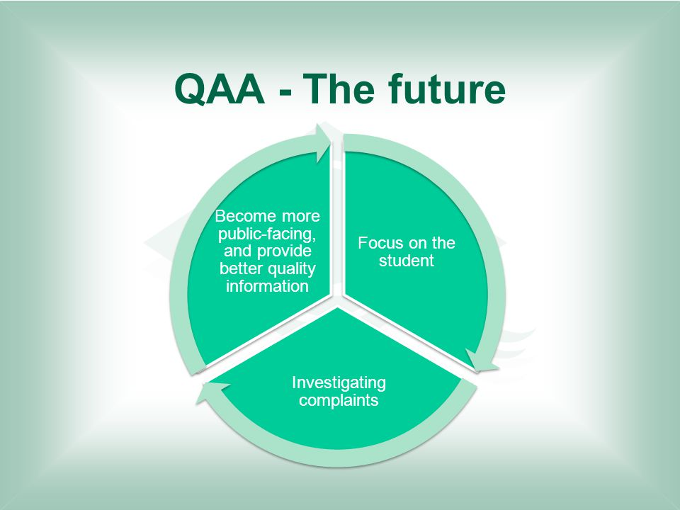 QAA - The future Focus on the student Investigating complaints Become more public-facing, and provide better quality information