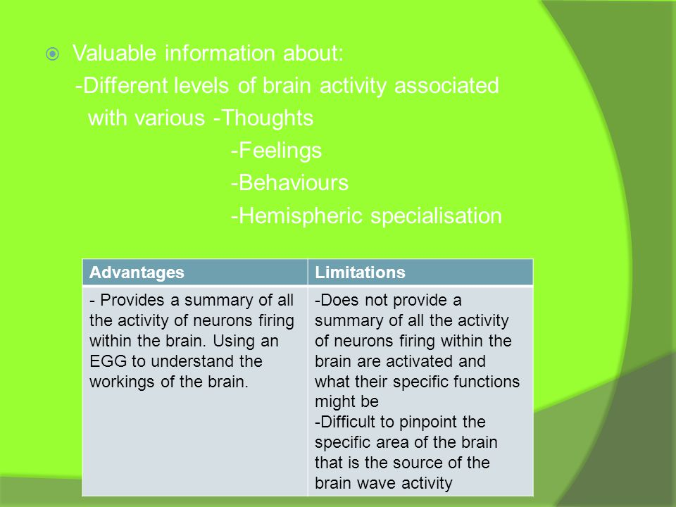  Valuable information about: -Different levels of brain activity associated with various -Thoughts -Feelings -Behaviours -Hemispheric specialisation AdvantagesLimitations - Provides a summary of all the activity of neurons firing within the brain.