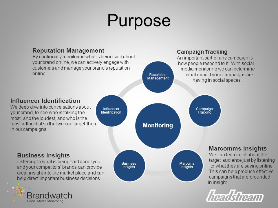 Pre-release Acquiring and sharing information Enquiries Release Ownership high Post-release User reviews Sharing experiences Conversation stages