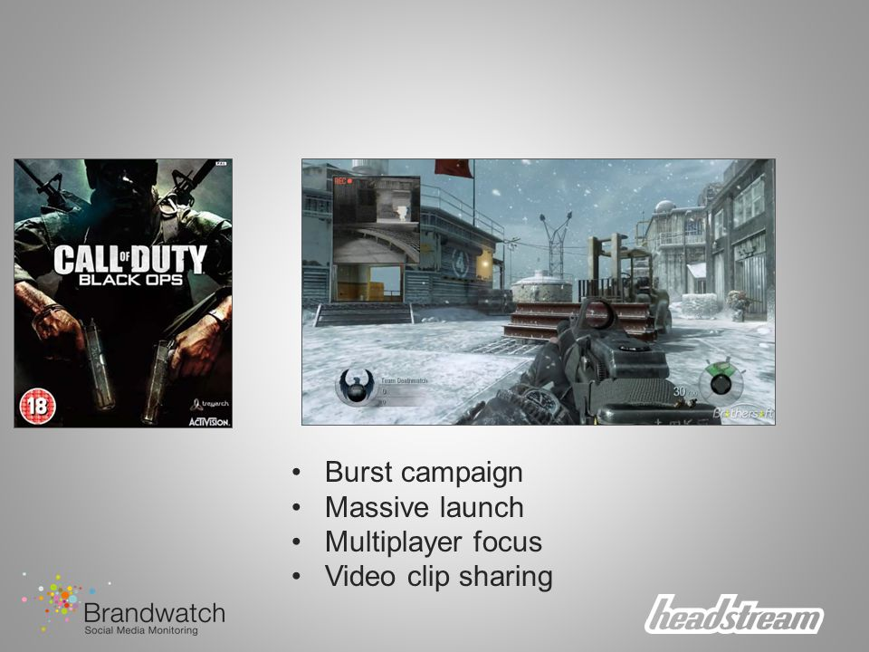 Burst campaign Massive launch Multiplayer focus Video clip sharing