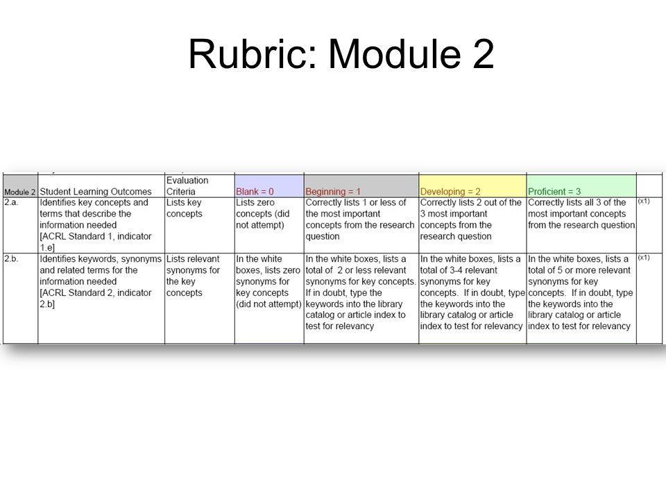 Rubric: Module 2
