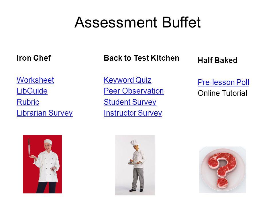 Assessment Buffet Iron Chef Worksheet LibGuide Rubric Librarian Survey Back to Test Kitchen Keyword Quiz Peer Observation Student Survey Instructor Survey Half Baked Pre-lesson Poll Online Tutorial