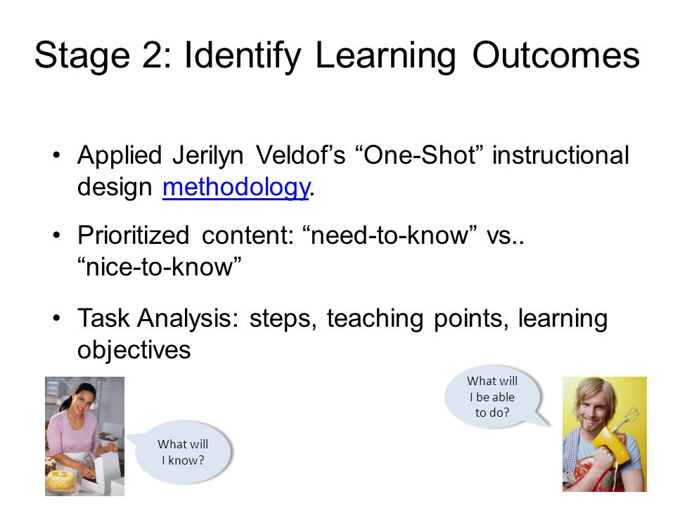 Stage 2: Identify Learning Outcomes Applied Jerilyn Veldof's One-Shot instructional design methodology.methodology Prioritized content: need-to-know vs..