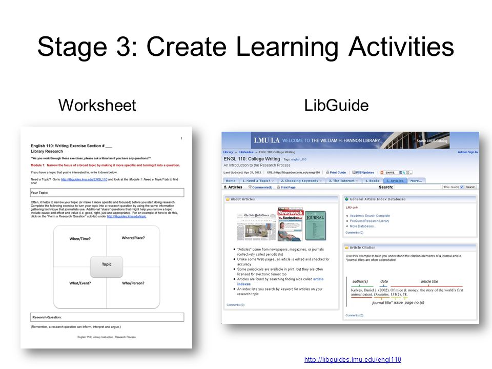 Stage 3: Create Learning Activities WorksheetLibGuide http://libguides.lmu.edu/engl110