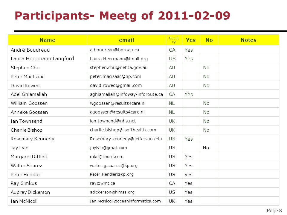 Page 29 WHAT HAS BEEN DONE Last updated: 2011-02-09