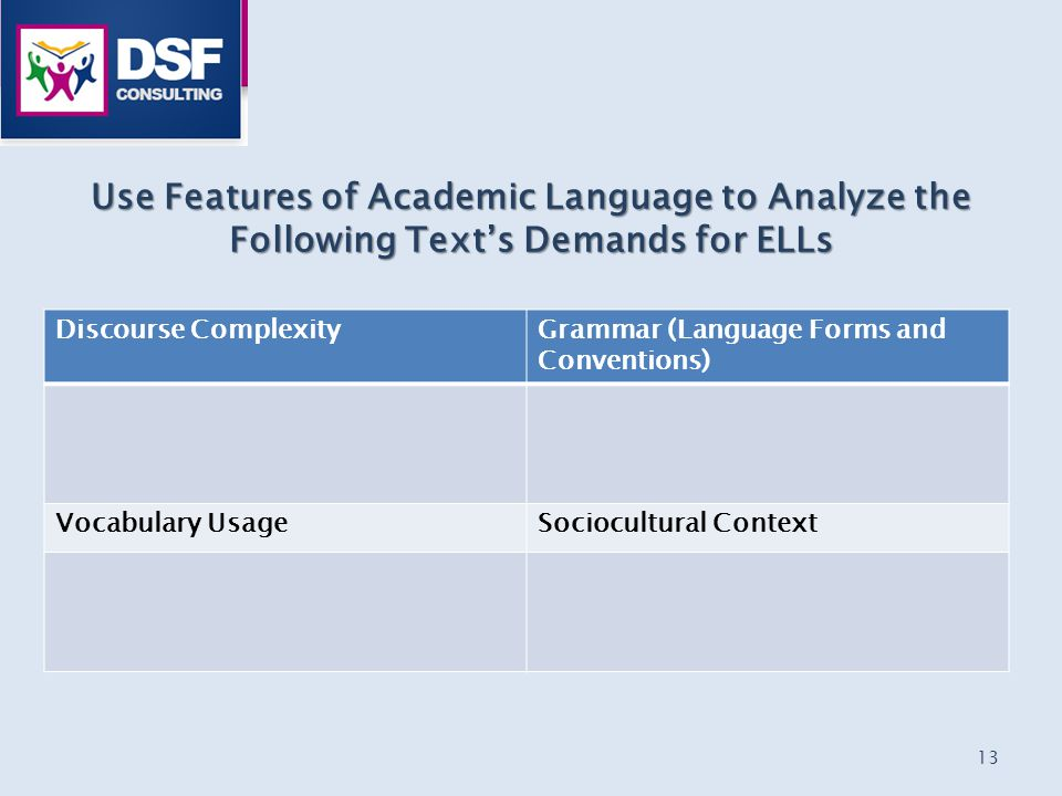 Use Features of Academic Language to Analyze the Following Text's Demands for ELLs Discourse ComplexityGrammar (Language Forms and Conventions) Vocabu
