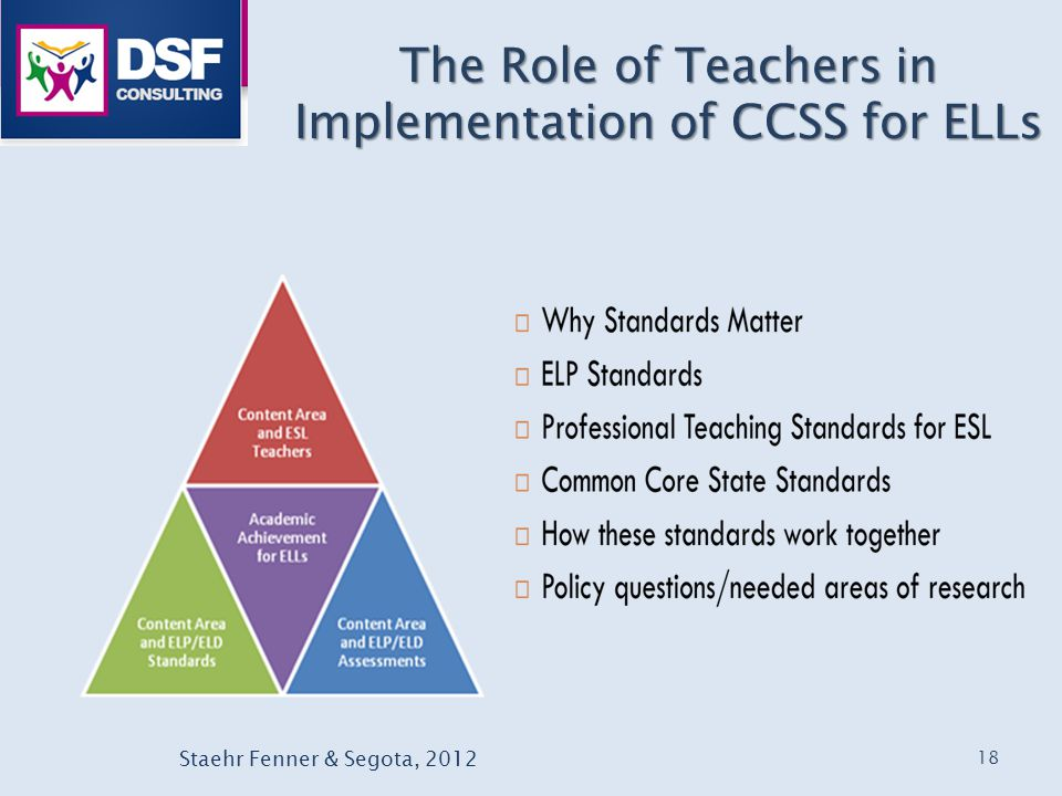 The Role of Teachers in Implementation of CCSS for ELLs 18 Staehr Fenner & Segota, 2012