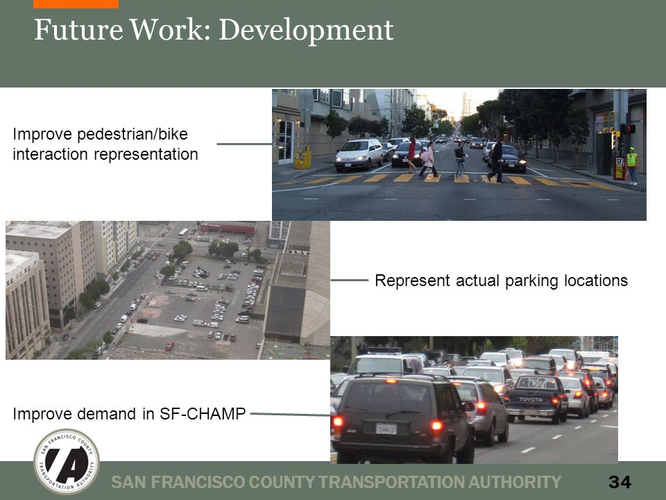 Future Work: Development SAN FRANCISCO COUNTY TRANSPORTATION AUTHORITY34 Improve pedestrian/bike interaction representation Represent actual parking locations Improve demand in SF-CHAMP