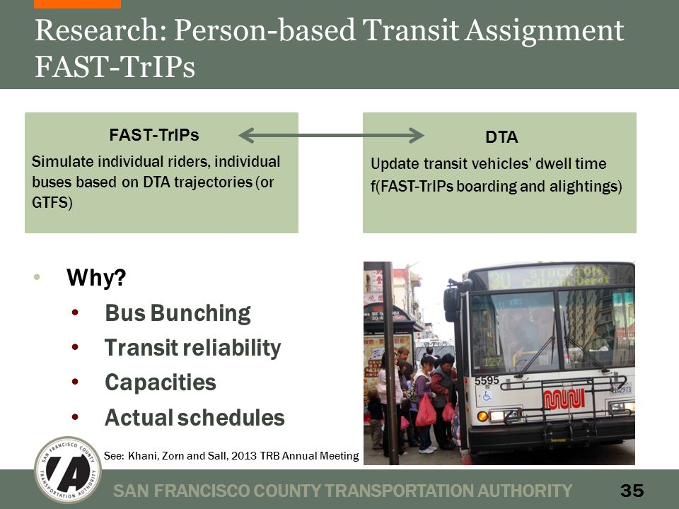 Research: Person-based Transit Assignment FAST-TrIPs SAN FRANCISCO COUNTY TRANSPORTATION AUTHORITY35 See: Khani, Zorn and Sall, 2013 TRB Annual Meeting Update transit vehicles' dwell time f(FAST-TrIPs boarding and alightings) Simulate individual riders, individual buses based on DTA trajectories (or GTFS) FAST-TrIPs DTA Why.