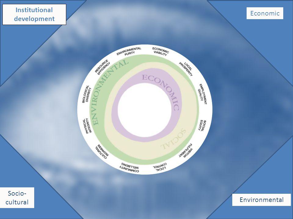 Original diagram - saved Socio- cultural Economic Environmental Institutional development