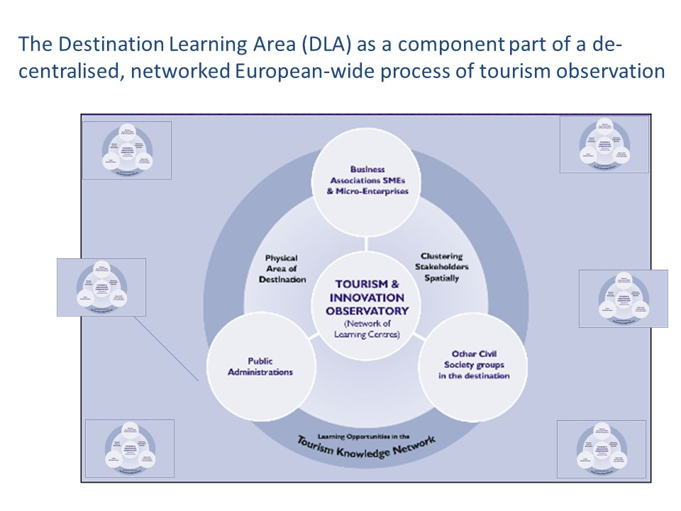 The Destination Learning Area (DLA) as a component part of a de- centralised, networked European-wide process of tourism observation