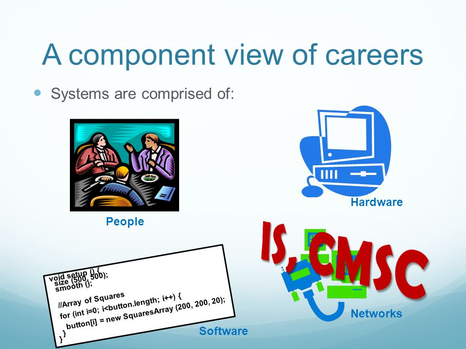 A component view of careers Systems are comprised of: void setup () { size (500, 500); smooth (); //Array of Squares for (int i=0; i<button.length; i++) { button[i] = new SquaresArray (200, 200, 20); } People Hardware Networks Software