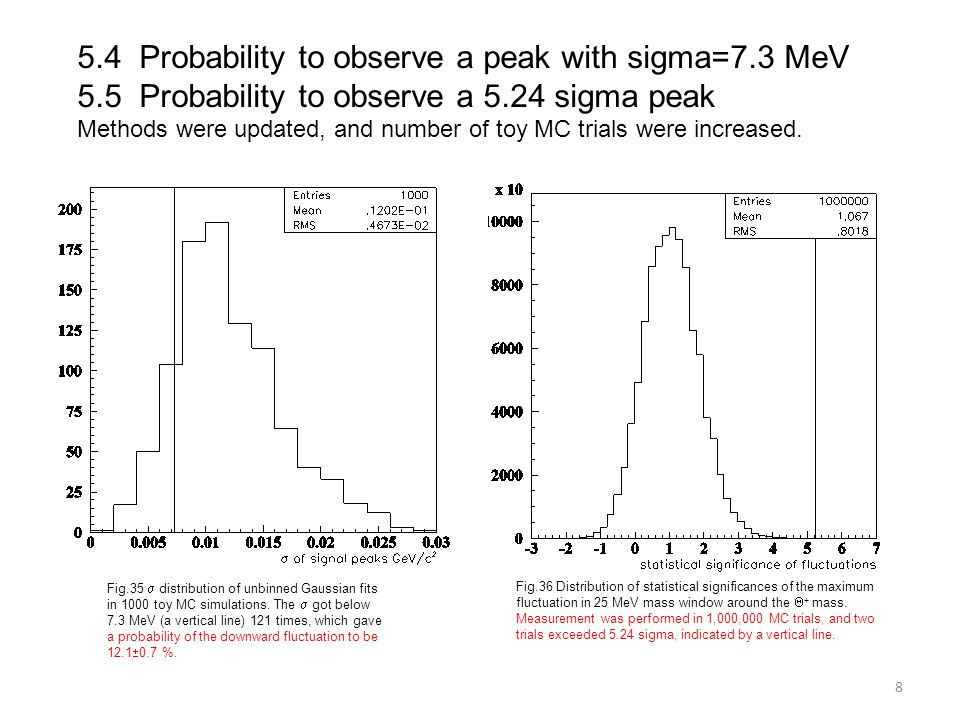 5.4 Probability to observe a peak with sigma=7.3 MeV 5.5 Probability to observe a 5.24 sigma peak Methods were updated, and number of toy MC trials were increased.