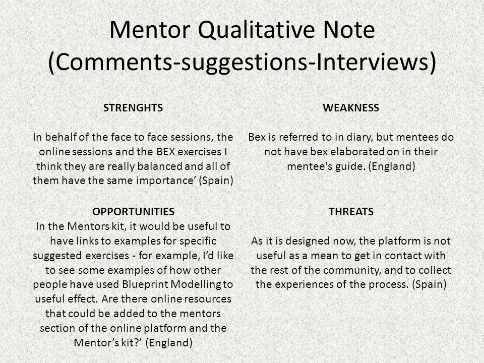 Mentor Qualitative Note (Comments-suggestions-Interviews) STRENGHTS In behalf of the face to face sessions, the online sessions and the BEX exercises I think they are really balanced and all of them have the same importance' (Spain) WEAKNESS Bex is referred to in diary, but mentees do not have bex elaborated on in their mentee s guide.