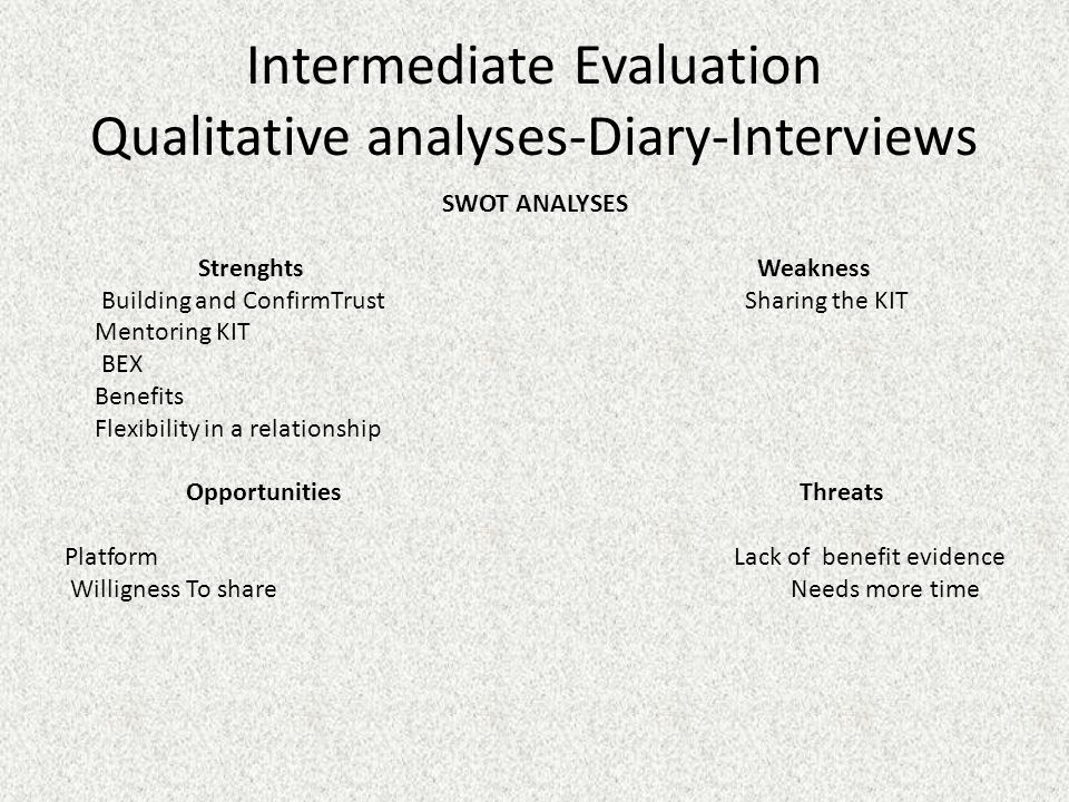 Intermediate Evaluation Qualitative analyses-Diary-Interviews SWOT ANALYSES Strenghts Weakness Building and ConfirmTrust Sharing the KIT Mentoring KIT