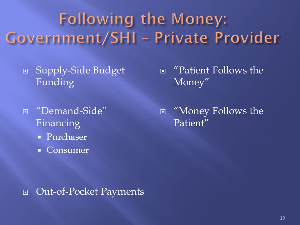  Supply-Side Budget Funding  Demand-Side Financing  Purchaser  Consumer  Out-of-Pocket Payments  Patient Follows the Money  Money Follows the Patient 19
