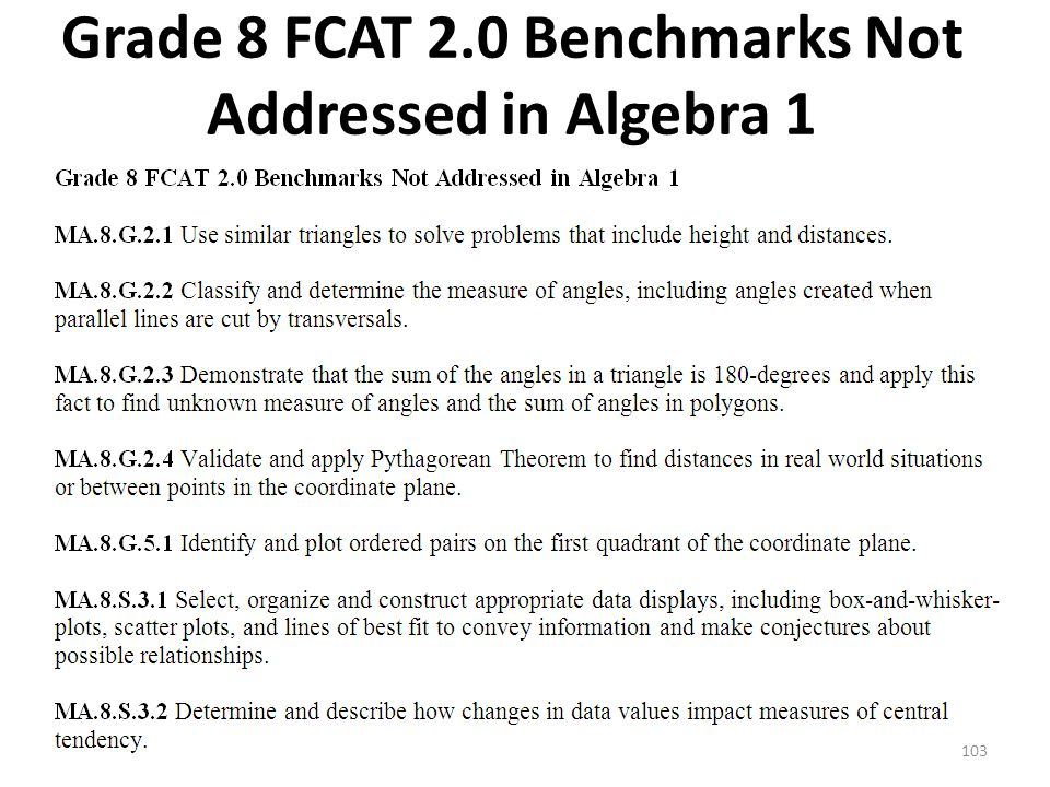 Grade 8 FCAT 2.0 Benchmarks Not Addressed in Algebra 1 103