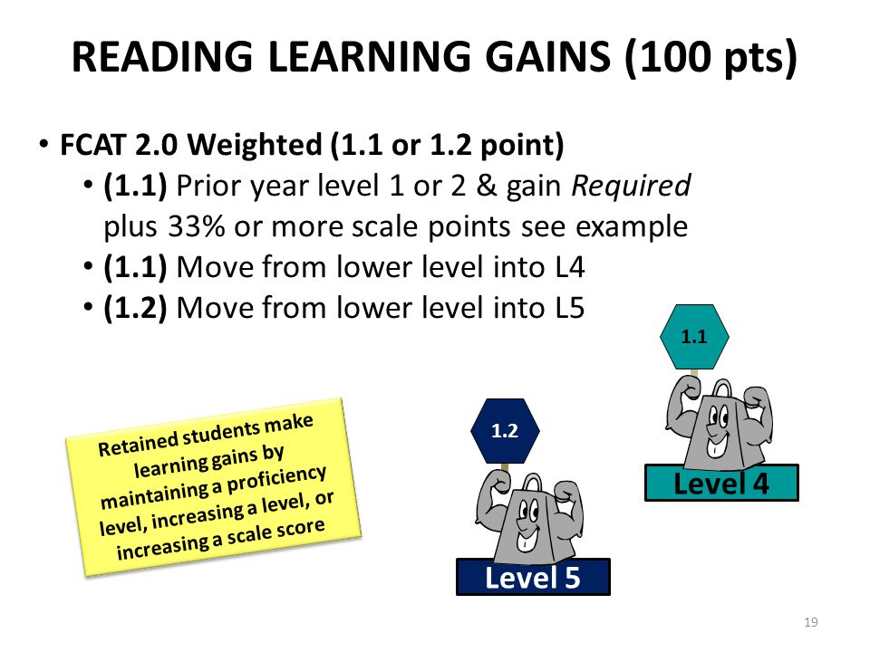 READING LEARNING GAINS (100 pts) FCAT 2.0 Weighted (1.1 or 1.2 point) (1.1) Prior year level 1 or 2 & gain Required plus 33% or more scale points see example (1.1) Move from lower level into L4 (1.2) Move from lower level into L5 Level 4 1.1 Level 5 1.2 Retained students make learning gains by maintaining a proficiency level, increasing a level, or increasing a scale score 19