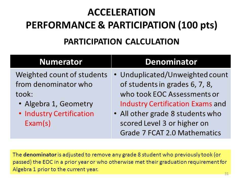 ACCELERATION PERFORMANCE & PARTICIPATION (100 pts) PARTICIPATION CALCULATION The denominator is adjusted to remove any grade 8 student who previously took (or passed) the EOC in a prior year or who otherwise met their graduation requirement for Algebra 1 prior to the current year.