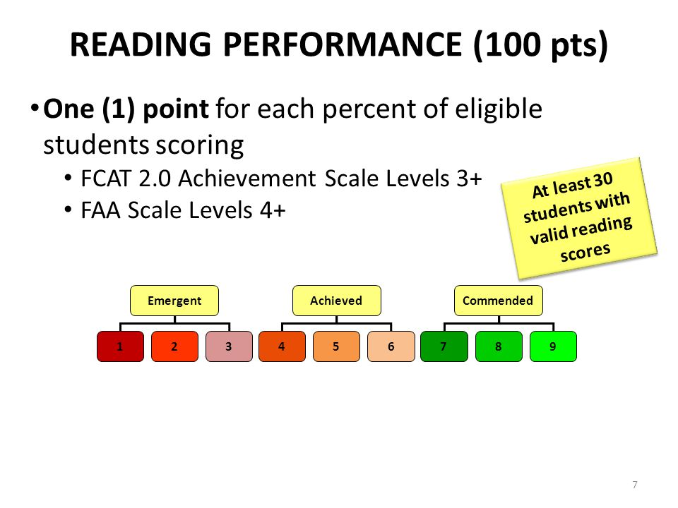 READING LEARNING GAINS (100 pts) FCAT 2.0 (1 point) Maintain same proficient level L1 to L2, L1 to L3, or L2 to L3 Remain L1 & increase Required scale points Remain L2 & increase Required scale points Retained students make learning gains by maintaining a proficiency level, increasing a level, or increasing a scale score Minimum FCAT 2.0 Scale Increases Required to Demonstrate Learning Gains Reading Grade 5-6 Grade 6-6 Grade 6-7 Grade 7-7 Grade 7-8 Grade 8-8 Level 1 987 Level 2 876 18