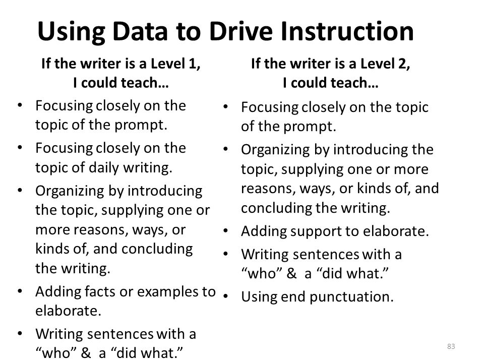 Using Data to Drive Instruction If the writer is a Level 1, I could teach… Focusing closely on the topic of the prompt.