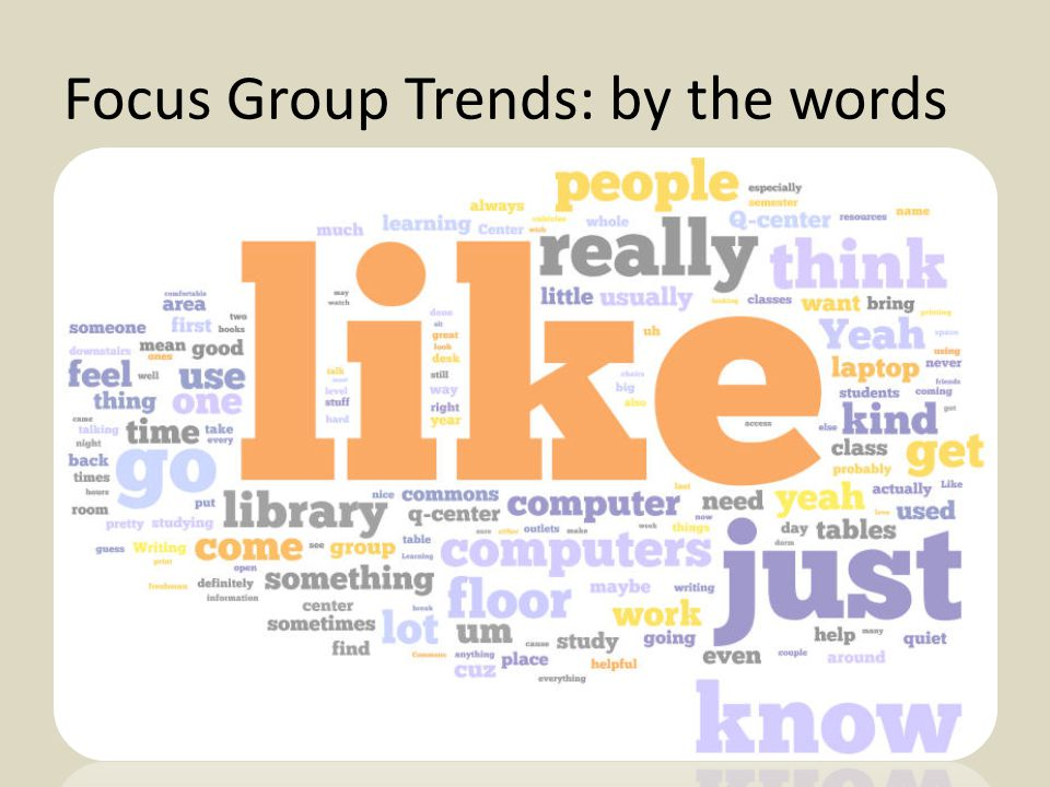 Focus Group Trends: by the words