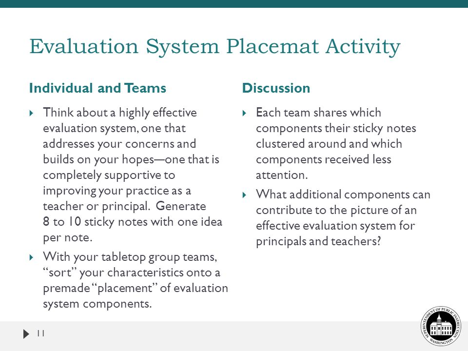 Evaluation System Placemat Activity Individual and TeamsDiscussion 11  Think about a highly effective evaluation system, one that addresses your concerns and builds on your hopes — one that is completely supportive to improving your practice as a teacher or principal.
