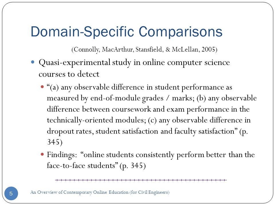 Domain-Specific Comparisons 5 (Connolly, MacArthur, Stansfield, & McLellan, 2005) Quasi-experimental study in online computer science courses to detect (a) any observable difference in student performance as measured by end-of-module grades / marks; (b) any observable difference between coursework and exam performance in the technically-oriented modules; (c) any observable difference in dropout rates, student satisfaction and faculty satisfaction (p.