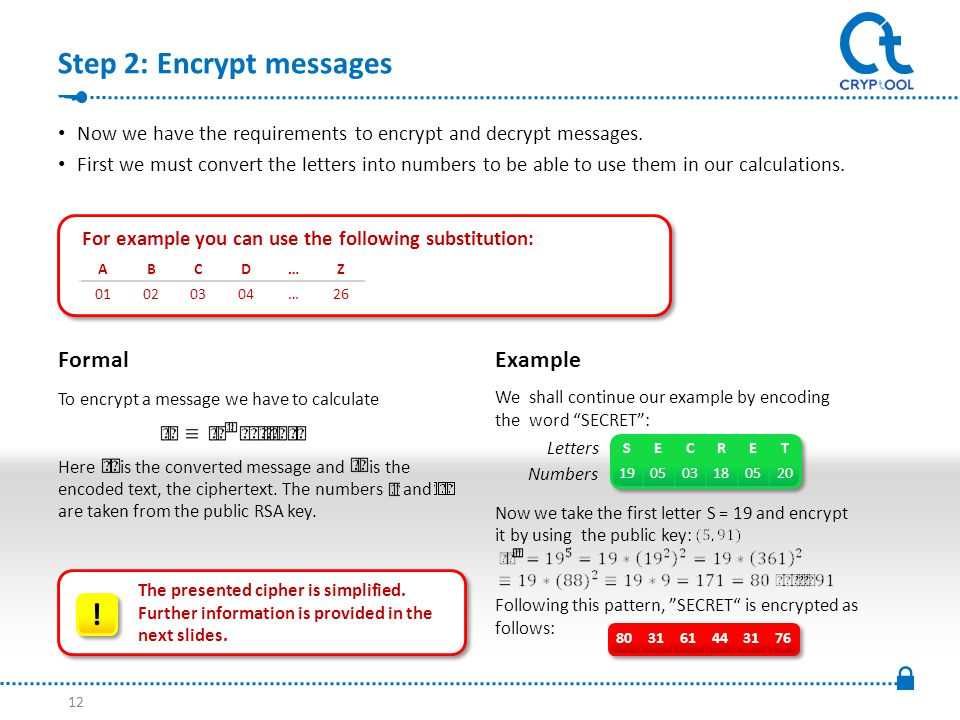 Step 2: Encrypt messages Now we have the requirements to encrypt and decrypt messages.