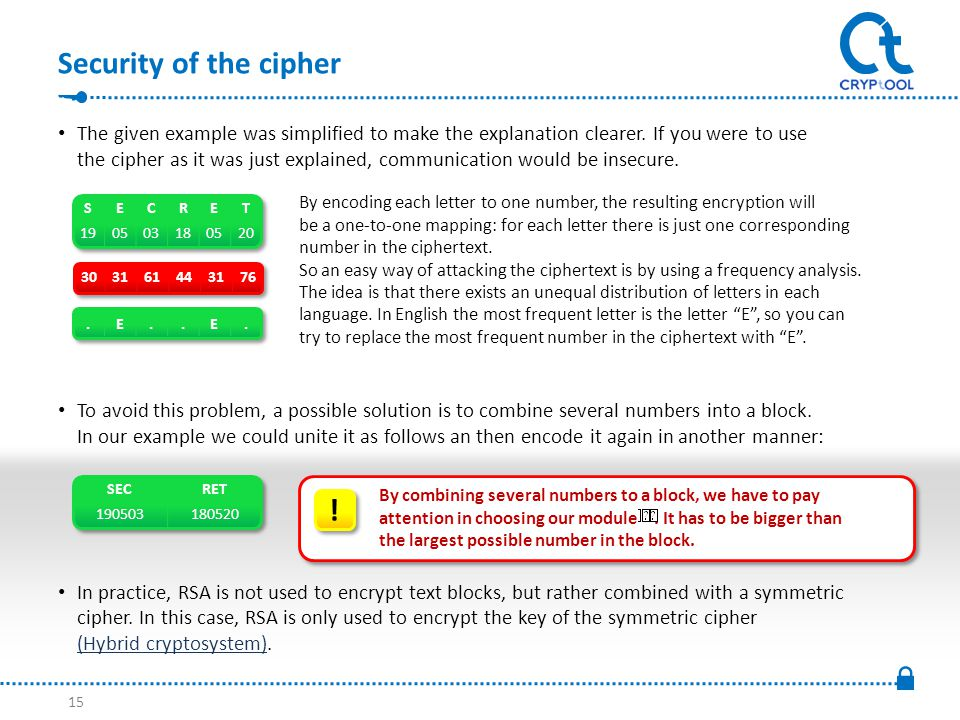 Security of the cipher The given example was simplified to make the explanation clearer.