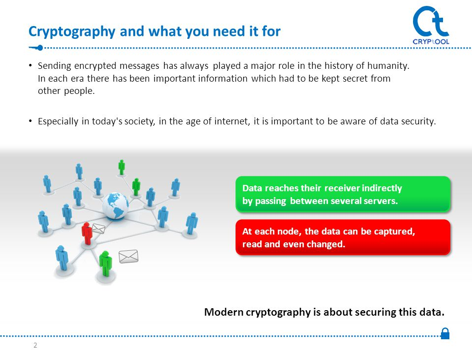 Cryptography and what you need it for Sending encrypted messages has always played a major role in the history of humanity.