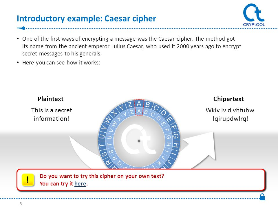 Introductory example: Caesar cipher One of the first ways of encrypting a message was the Caesar cipher.