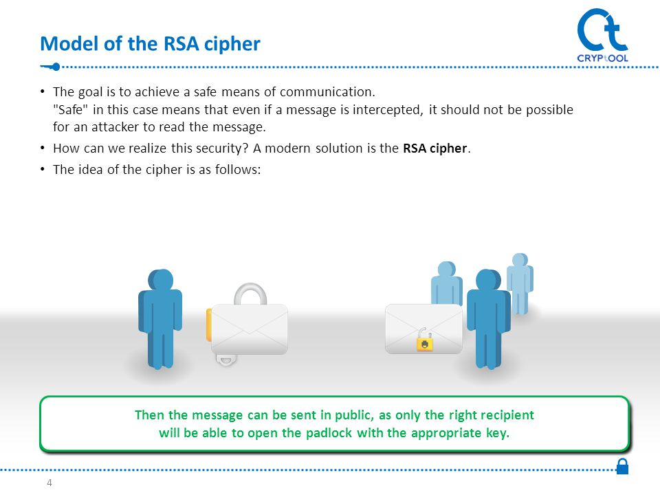 Model of the RSA cipher The goal is to achieve a safe means of communication.