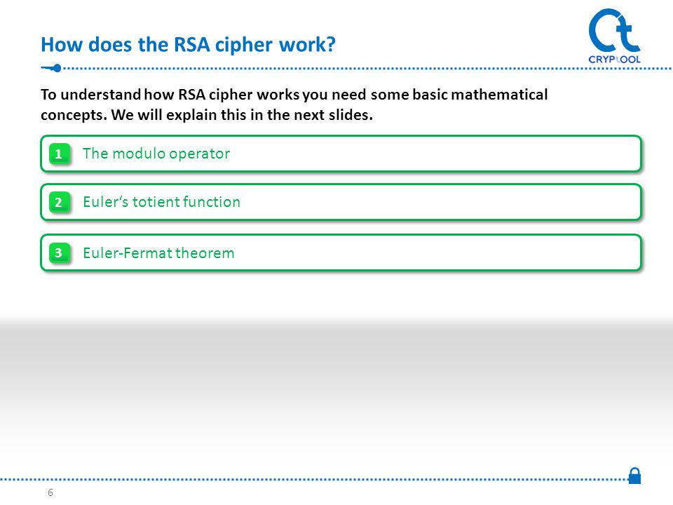 To understand how RSA cipher works you need some basic mathematical concepts.