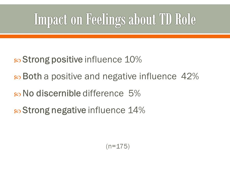  Strong positive influence 10%  Both a positive and negative influence 42%  No discernible difference 5%  Strong negative influence 14% (n=175)
