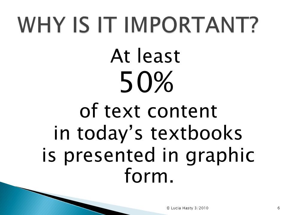 At least 50% of text content in today's textbooks is presented in graphic form.