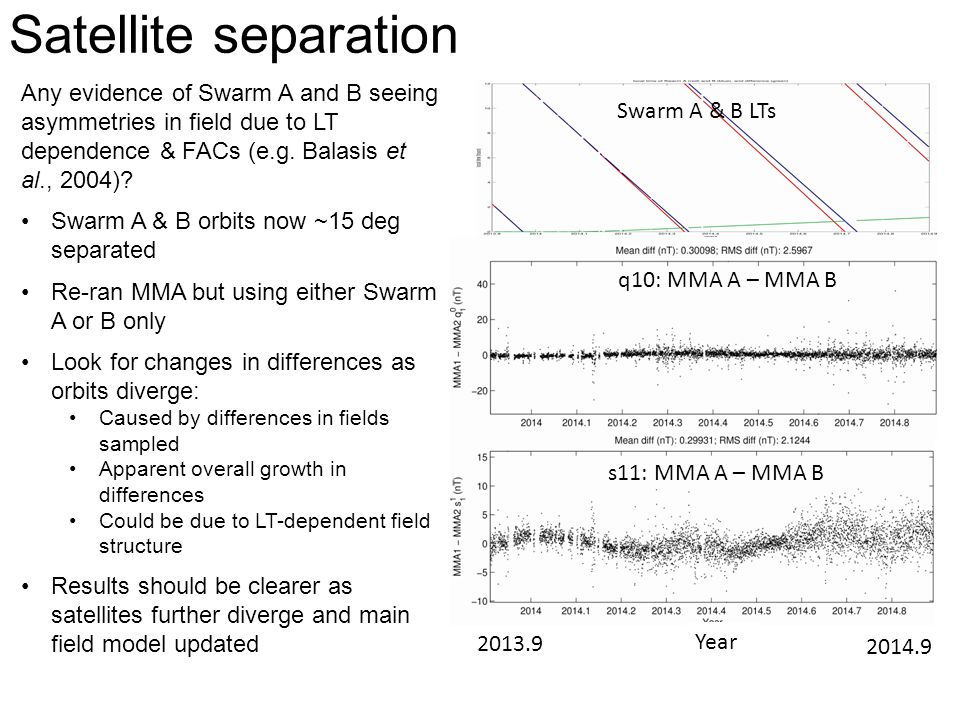 Satellite separation Any evidence of Swarm A and B seeing asymmetries in field due to LT dependence & FACs (e.g.