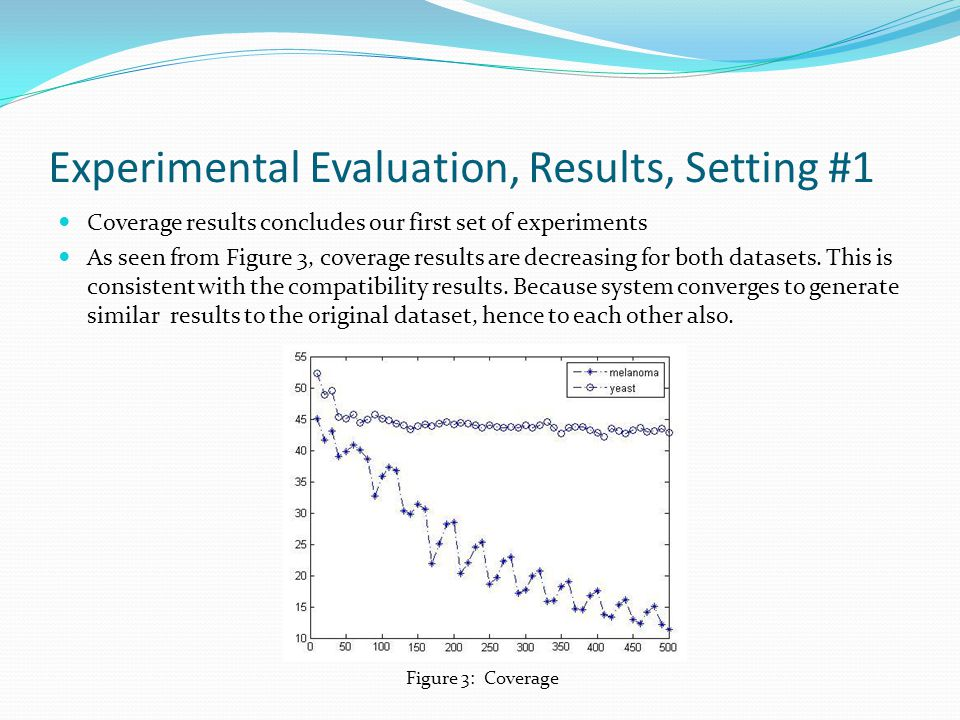Experimental Evaluation, Results, Setting #1 Coverage results concludes our first set of experiments As seen from Figure 3, coverage results are decreasing for both datasets.
