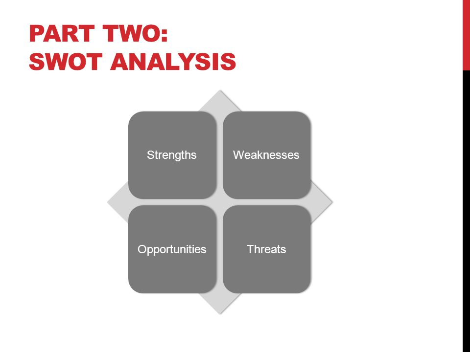 PART TWO: SWOT ANALYSIS StrengthsWeaknessesOpportunitiesThreats