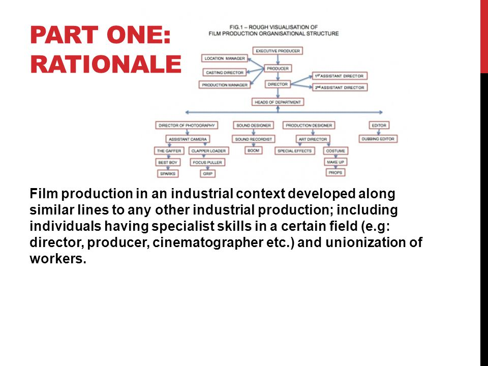 PART ONE: RATIONALE Film production in an industrial context developed along similar lines to any other industrial production; including individuals having specialist skills in a certain field (e.g: director, producer, cinematographer etc.) and unionization of workers.